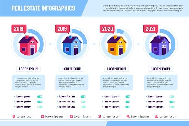 Шаблон инфографики недвижимости