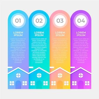 Modello di infografica immobiliare