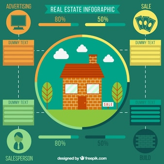 Real estate infographic with brick house