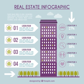 Real estate infographic with a skyscraper