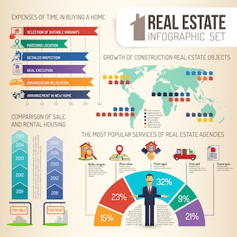 Real estate infographics set