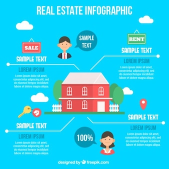 Real estate infography in flat design