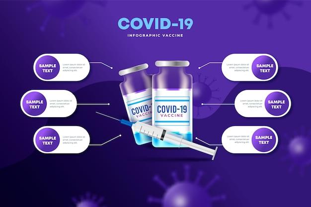 Realistic coronavirus vaccine infographic