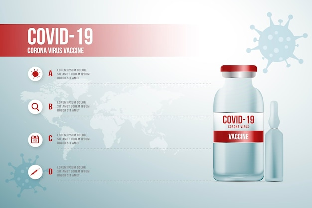 현실적인 코로나 바이러스 백신 인포 그래픽