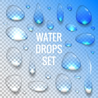 Realistic drops on a smooth surface set