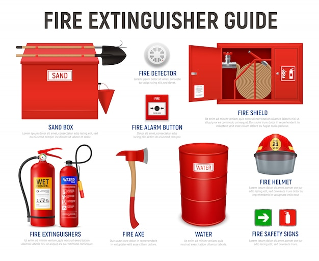Realistic fire extinguisher guide with editable text captions and isolated images of various fire fighting appliances  illustration