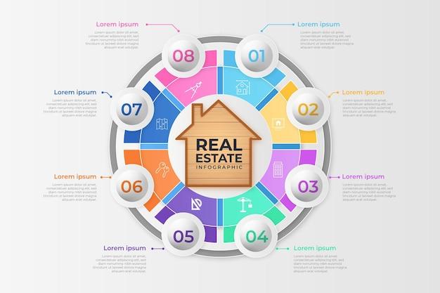 Modello di infografica immobiliare realistico