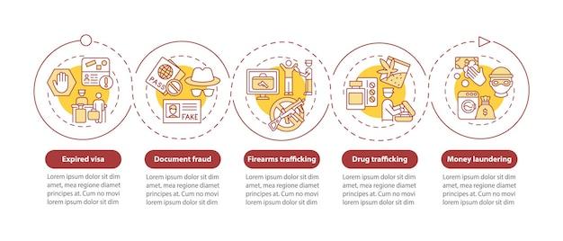 強制送還ベクトルインフォグラフィックテンプレートの理由。違法なプレゼンテーションのアウトラインデザイン要素。 5つのステップによるデータの視覚化。タイムライン情報チャートを処理します。線アイコン付きのワークフローレイアウト