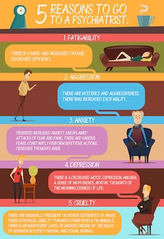 Reasons of visit to psychologist infographics