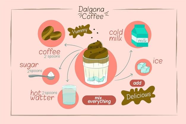 Recipe for dalgona coffee