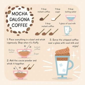 Рецепт для кофе далгона