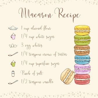 Recipe of macarons, hand drawn sketch and color.