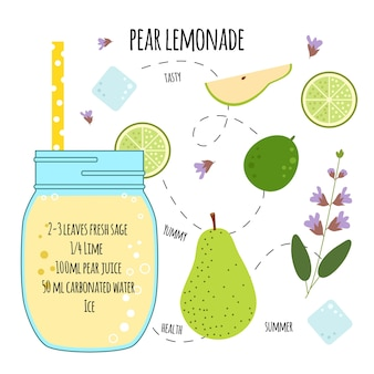 Recipe pear lemonade