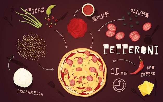 Recipe of pizza pepperoni with mozzarella salami vegetables