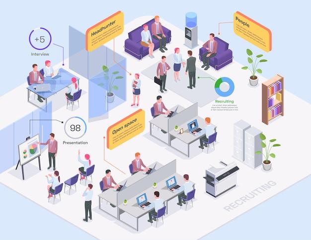 採用担当者のオフィスのインテリアヘッドハンターと求職者の等角投影3dイラスト