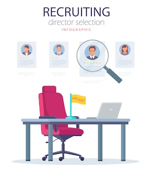 Recruiting director selection infographic vacant.