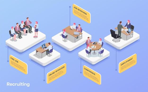 Блок-схема набора кадров с людьми, которые ищут работу, общаются со специалистами по персоналу 3d изометрическая