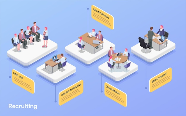 Recruiting human resources flowchart with people looking for job communicating with hr specialists 3d isometric