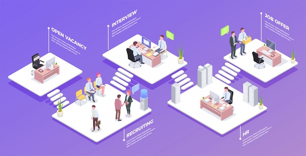 Recruitment isometric composition with images of different office rooms and infographic text captions available for editing  illustration