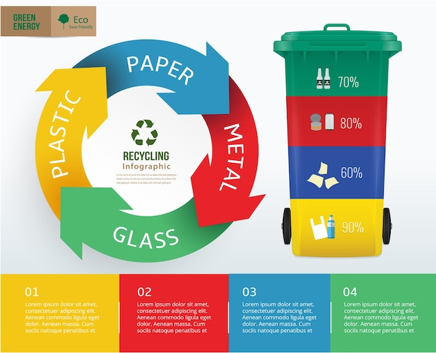 Recycle waste bins infographic.
