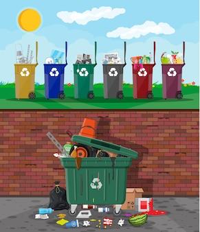 リサイクルおよび利用機器とゴミの分別