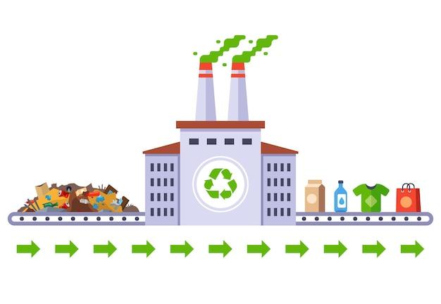 Переработка мусора в новые продукты. белый завод с трубами. плоские векторные иллюстрации.