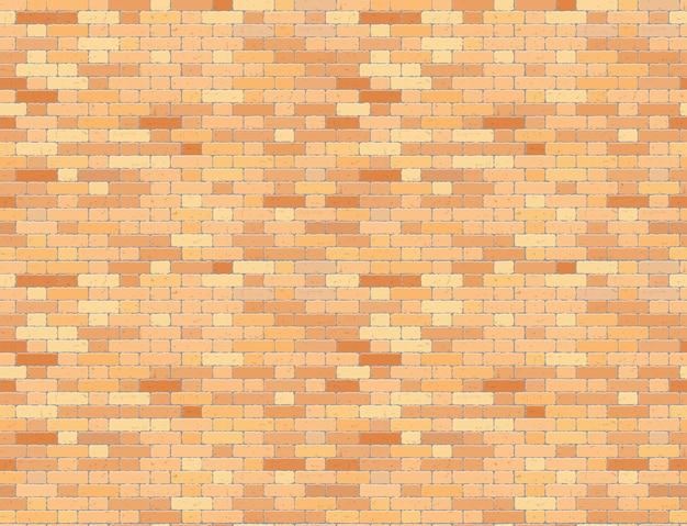 赤茶色のグランジレンガの壁