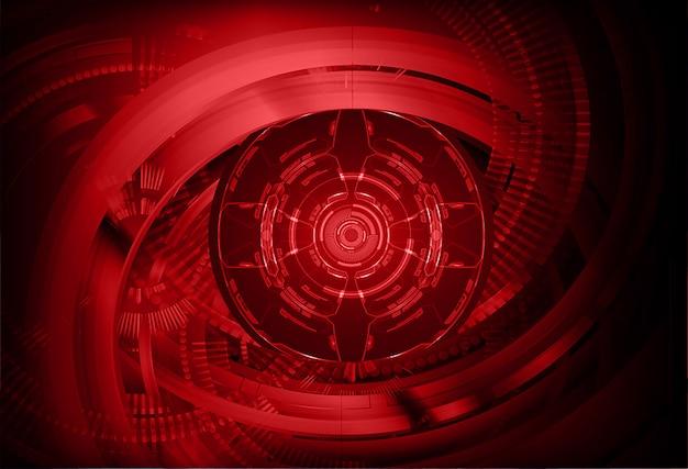 赤目サイバー回路未来技術コンセプトの背景