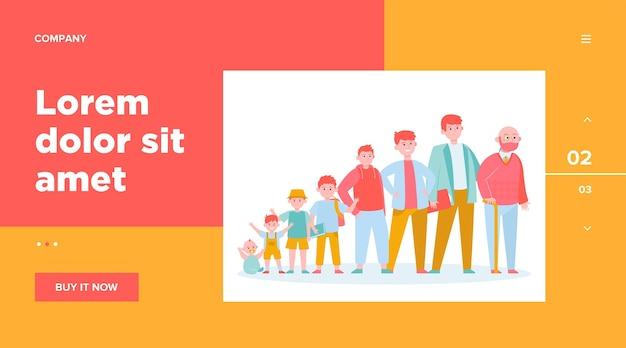 さまざまな年齢の赤毛の男。ティーンエイジャー、幼児、父親。ウェブサイトのデザインやランディングウェブページの成長サイクルと生成の概念