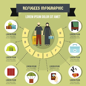 Refugees infographic concept, flat style