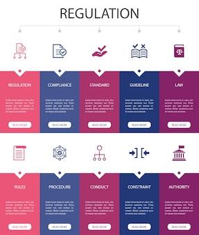 規制インフォグラフィック10オプションuiデザイン。コンプライアンス、標準、ガイドライン、ルールのシンプルなアイコン