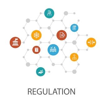 規制プレゼンテーションテンプレート、カバーレイアウトとインフォグラフィックコンプライアンス、標準、ガイドライン、ルールアイコン