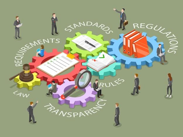 Regulatory compliance flat isometric concept