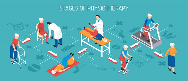 Rehabilitation isometric horizontal illustration
