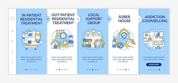 リハビリテーションタイプのオンボーディングベクターテンプレート。アイコン付きのレスポンシブモバイルサイト。 webページのウォークスルー5ステップ画面。線形イラストと患者の住宅治療の色の概念で