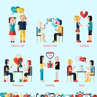 Insieme di concetti di relazione