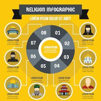 宗教インフォグラフィックバナーのコンセプト。 webのための宗教インフォグラフィックベクトルポスターコンセプトのフラットの図