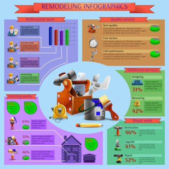 Remodeling and renovation works infographics layout