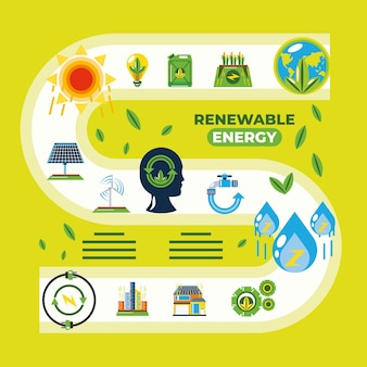 Renewable energy elements hydro, wind solar biofuel and geothermal power  illustration