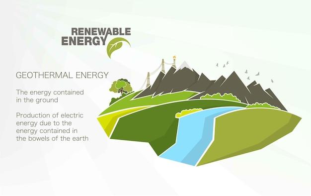 Инфографика возобновляемых источников энергии с элементами воды солнца, ветра и земли.