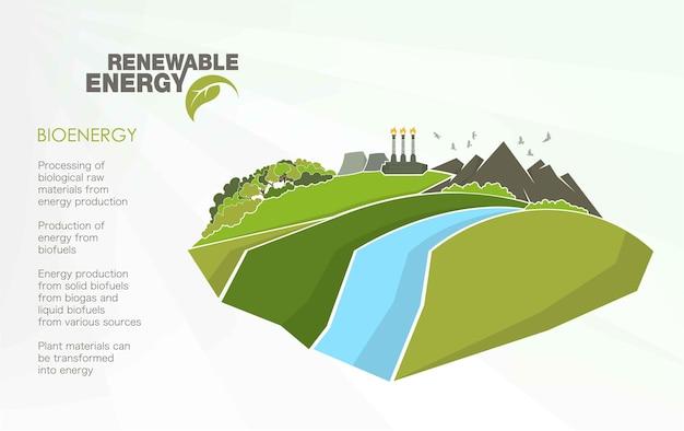 태양의 바람과 땅의 물 요소를 가진 재생 가능 에너지.