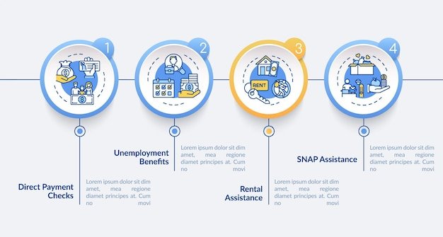 Rental assistance  infographic template. direct payment checks presentation design elements. data visualization with 4 steps. process timeline chart. workflow layout with linear icons