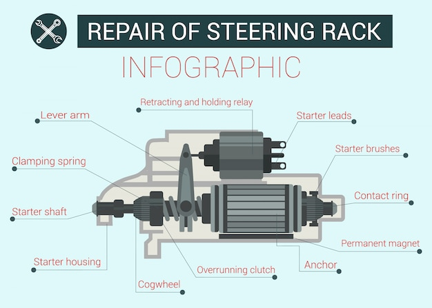 Repair steering rack. infographic. service station. auto service. car parts