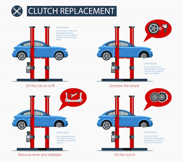Replacement clutch vector flat illustration banner