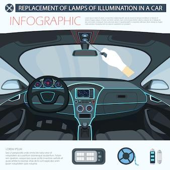 자동차 평면 배너의 교체 램프 조명.