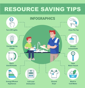 Resource saving tips vector infographic template. money economy, cost effectiveness ui web banner with flat characters. energy efficiency cartoon advertising flyer, leaflet, ppt info poster idea