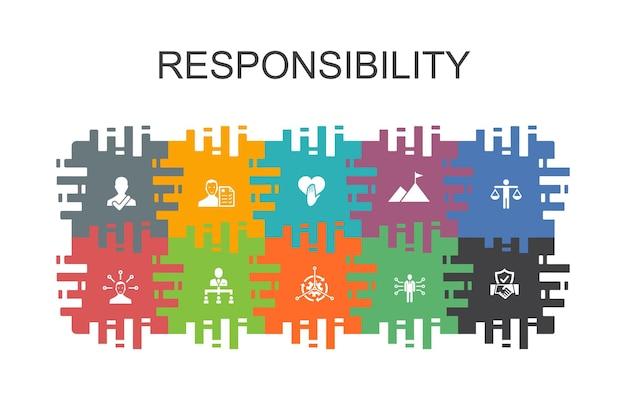 Ответственность мультяшный шаблон с плоскими элементами. содержит такие значки, как делегирование, честность, надежность, доверие.