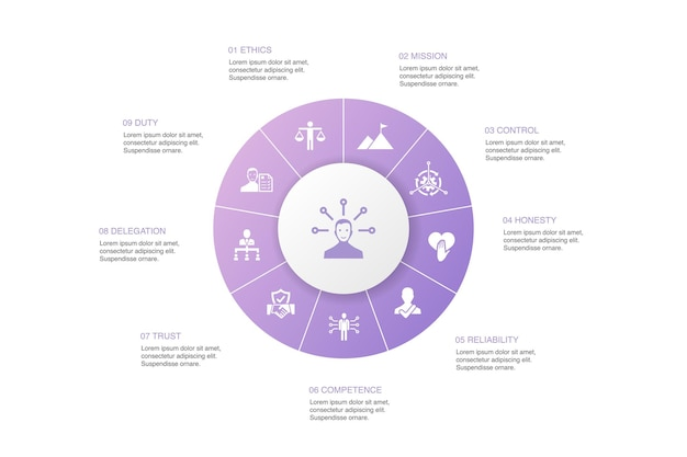 Responsibility infographic 10 steps circle design.delegation, honesty, reliability, trust