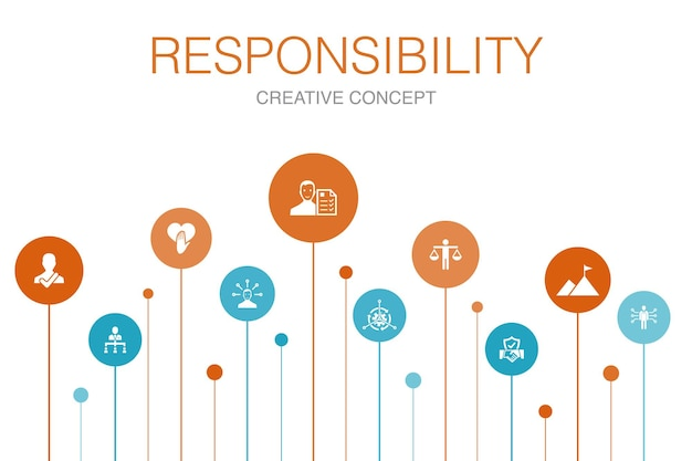 Responsibility infographic 10 steps template.delegation, honesty, reliability, trust simple icons