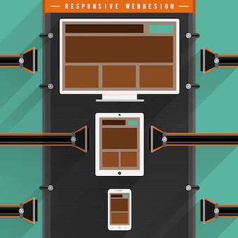 Responsive web for muti device in  file on multi screen